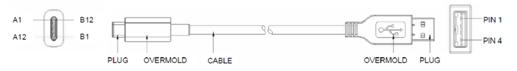 type c数据线规格图